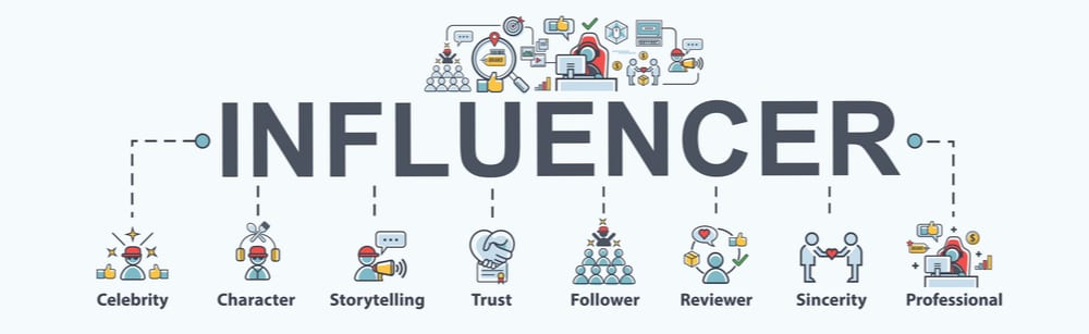 Influencer effect